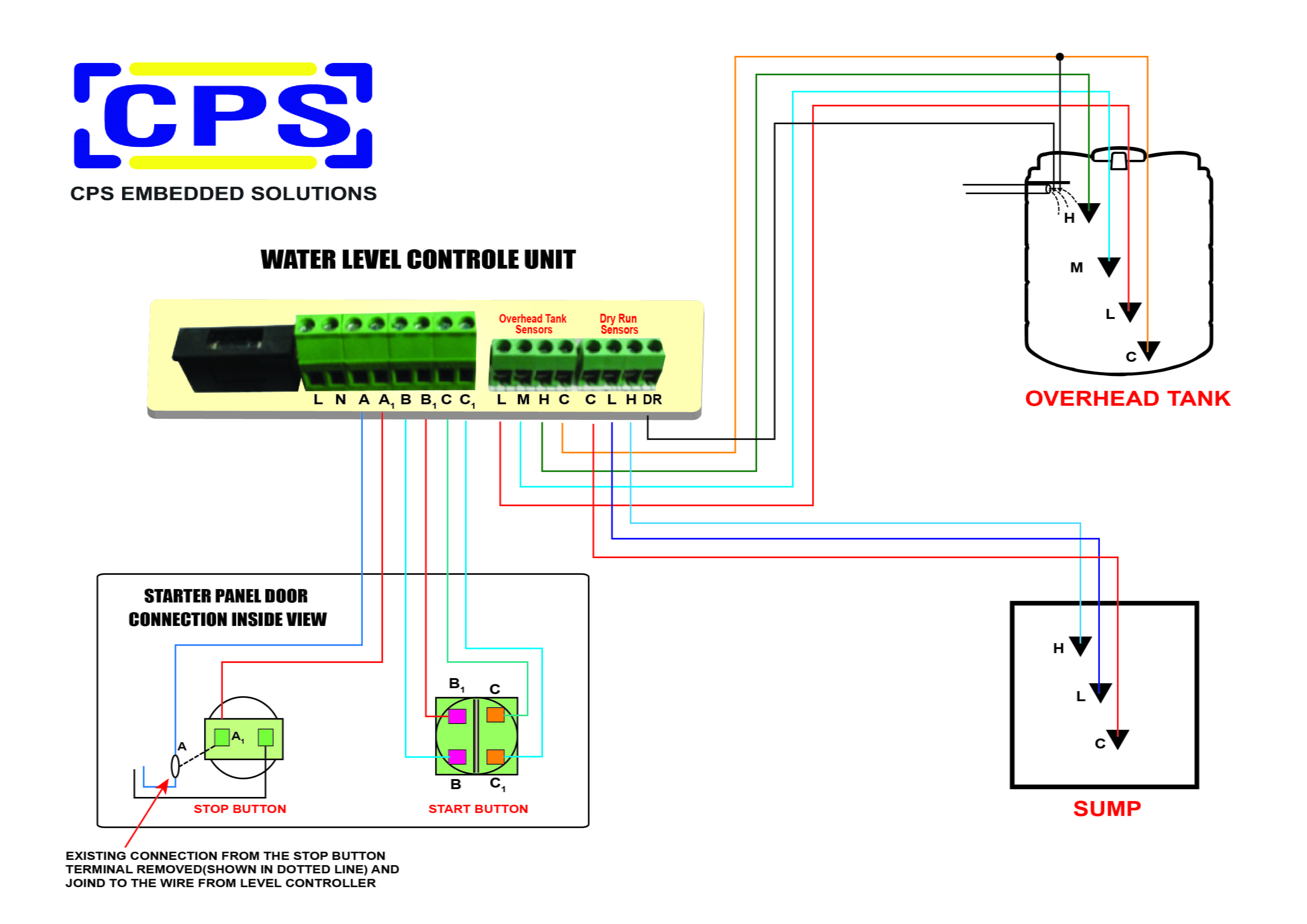 Embedded Products Cps Solutions Water Level Indicator With Alarm Circuit Automatic Controller Wiring Diagram